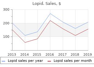 generic lopid 300 mg free shipping