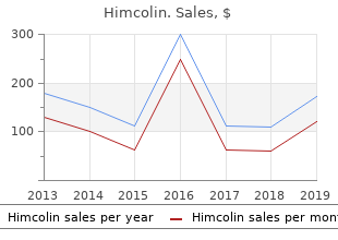 order himcolin online now