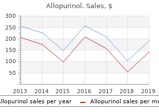 discount allopurinol 100mg without a prescription