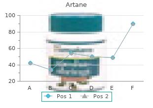 purchase artane 2mg online