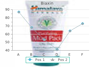 buy biaxin on line