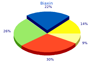biaxin 250mg with mastercard