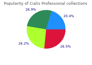 purchase cialis professional amex