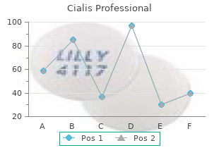 purchase cialis professional with american express
