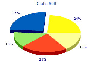 order 20 mg cialis soft with amex