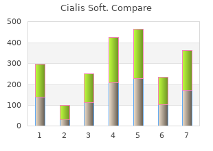 order cialis soft overnight delivery