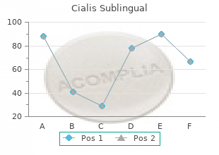generic cialis sublingual 20mg free shipping