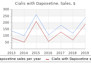 purchase line cialis with dapoxetine
