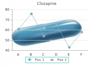 buy clozapine with amex