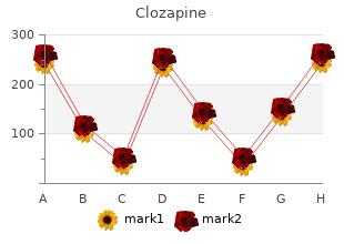 buy clozapine cheap