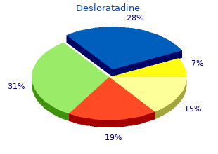 cheap desloratadine 5 mg with visa