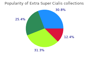 cheap extra super cialis online master card