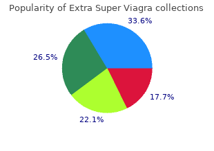 cheap 200mg extra super viagra overnight delivery