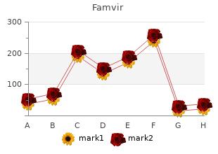 purchase famvir 250mg online