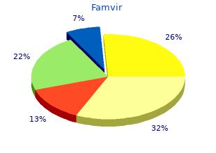 generic famvir 250 mg with mastercard