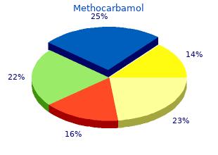 500 mg methocarbamol