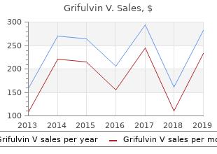 order cheapest grifulvin v