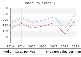 purchase imodium 2mg with amex