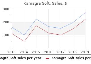 purchase kamagra soft line