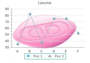 cheap lasuna generic