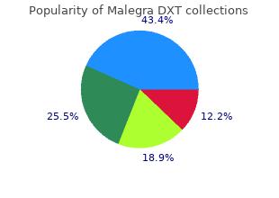 generic malegra dxt 130mg with visa