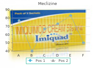 buy 25mg meclizine with visa