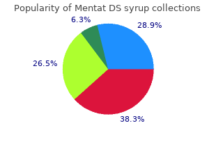 purchase mentat ds syrup on line