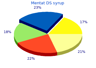 generic 100  ml mentat ds syrup