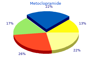 metoclopramide 10 mg amex