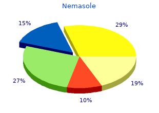 purchase cheapest nemasole and nemasole