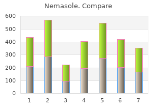 cheap nemasole 100 mg line