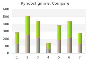 generic 60mg pyridostigmine with amex
