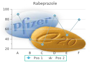 cheap rabeprazole express