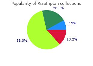 order rizatriptan online from canada