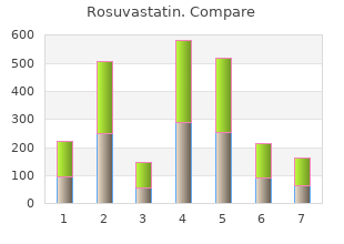 best buy for rosuvastatin