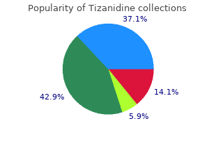 order tizanidine 2 mg with amex
