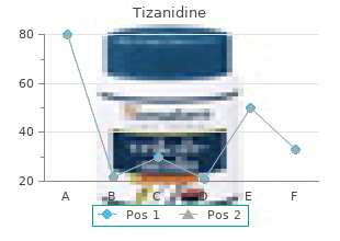 discount tizanidine online visa