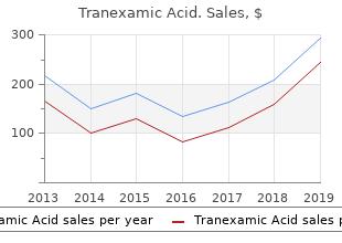 buy discount tranexamic 500mg line
