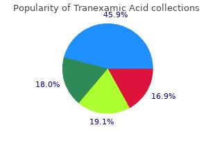 purchase 500mg tranexamic otc
