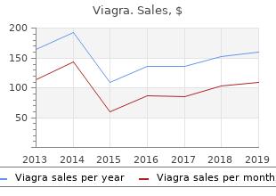 buy 25mg viagra amex