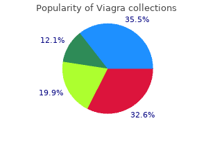 cheap 50mg viagra fast delivery