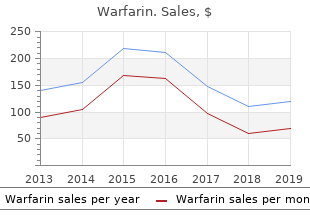 order generic warfarin on-line