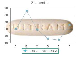 best zestoretic 17.5mg