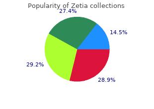 buy zetia from india