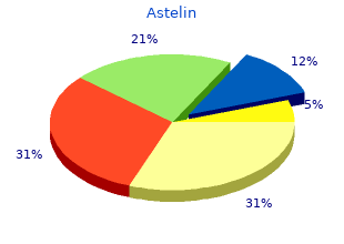 generic astelin 10 ml without prescription