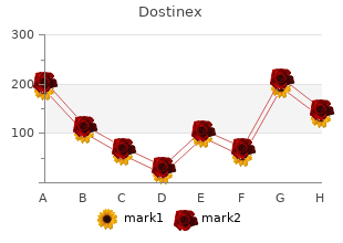 buy dostinex 0.25 mg fast delivery