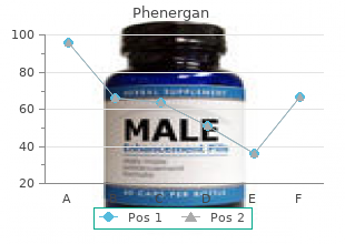 discount phenergan 25 mg amex