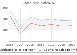 generic colchicine 0.5 mg fast delivery